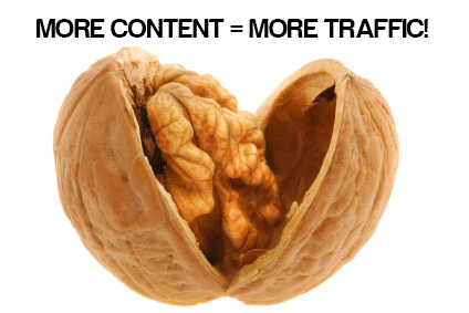 more content = more traffic